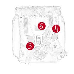 Der Schulranzen Flexi Plus von herlitz von der Rückseite